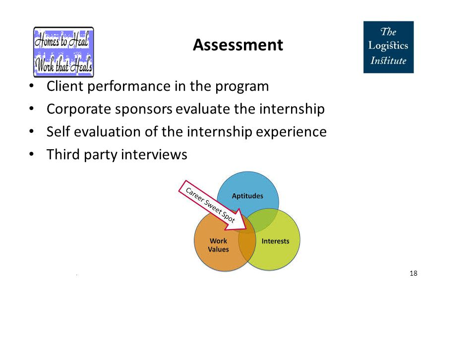 Assessment Client performance in the program Corporate sponsors evaluate the internship Self evaluation of the internship experience Third party interviews 18