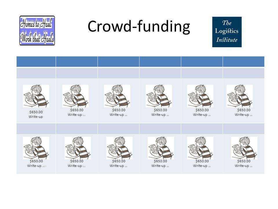 Crowd-funding $650.00 Write-up $650.00 Write-up... $650.00 Write-up... $650.00 Write-up... $650.00 Write-up... $650.00 Write-up... $650.00 Write-up...