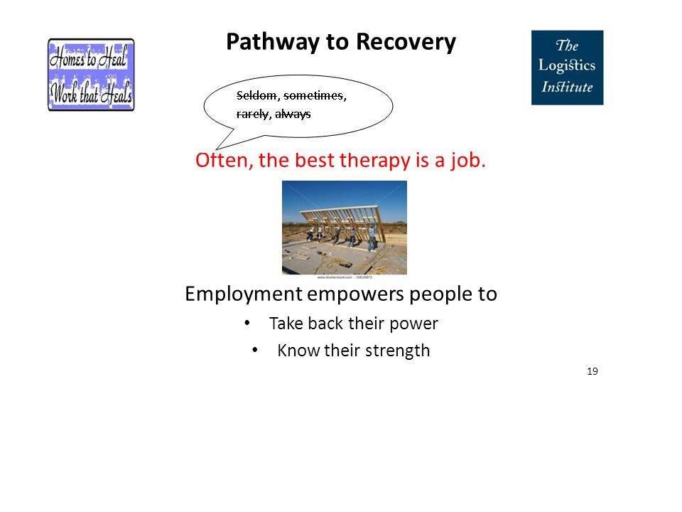 Pathway to Recovery Often, the best therapy is a job. Employment empowers people to Take back their power Know their strength 19