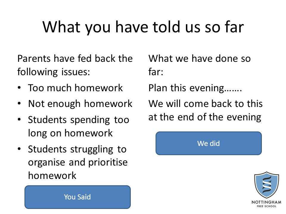 What you have told us so far Parents have fed back the following issues: Too much homework Not enough homework Students spending too long on homework Students struggling to organise and prioritise homework What we have done so far: Plan this evening…….
