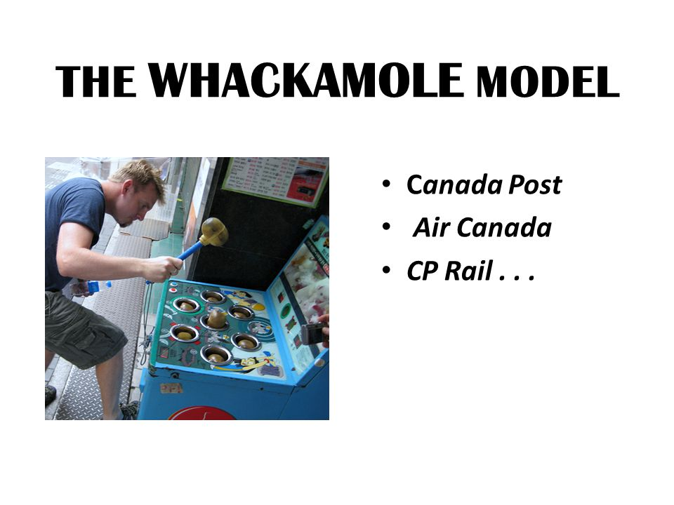 THE WHACKAMOLE MODEL Canada Post Air Canada CP Rail...