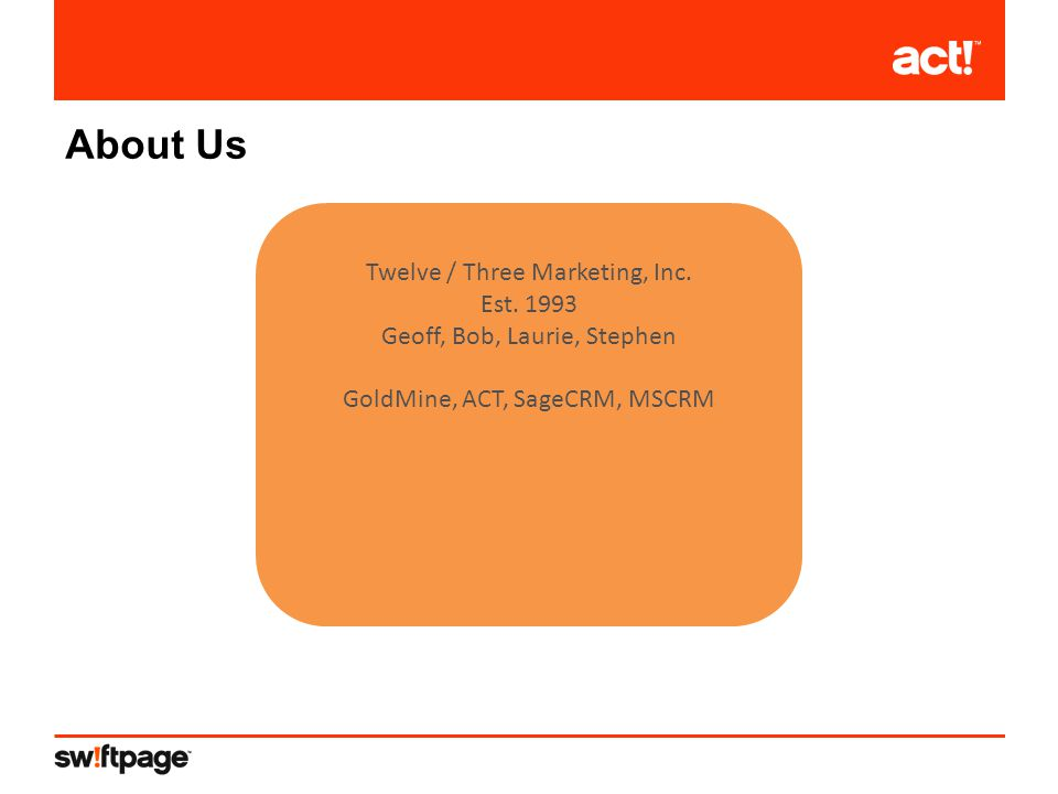 About Us Twelve / Three Marketing, Inc. Est.