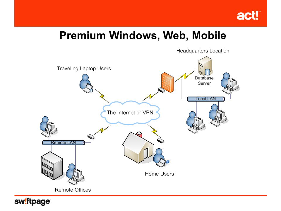 Premium Windows, Web, Mobile