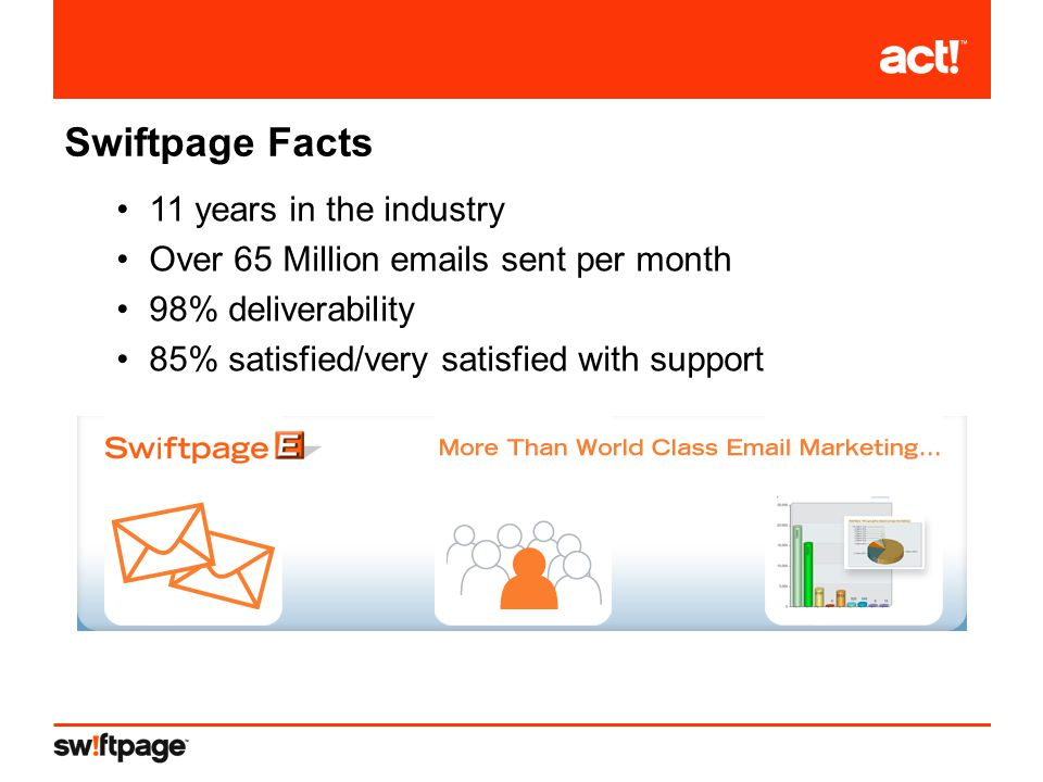 Swiftpage Facts 11 years in the industry Over 65 Million emails sent per month 98% deliverability 85% satisfied/very satisfied with support