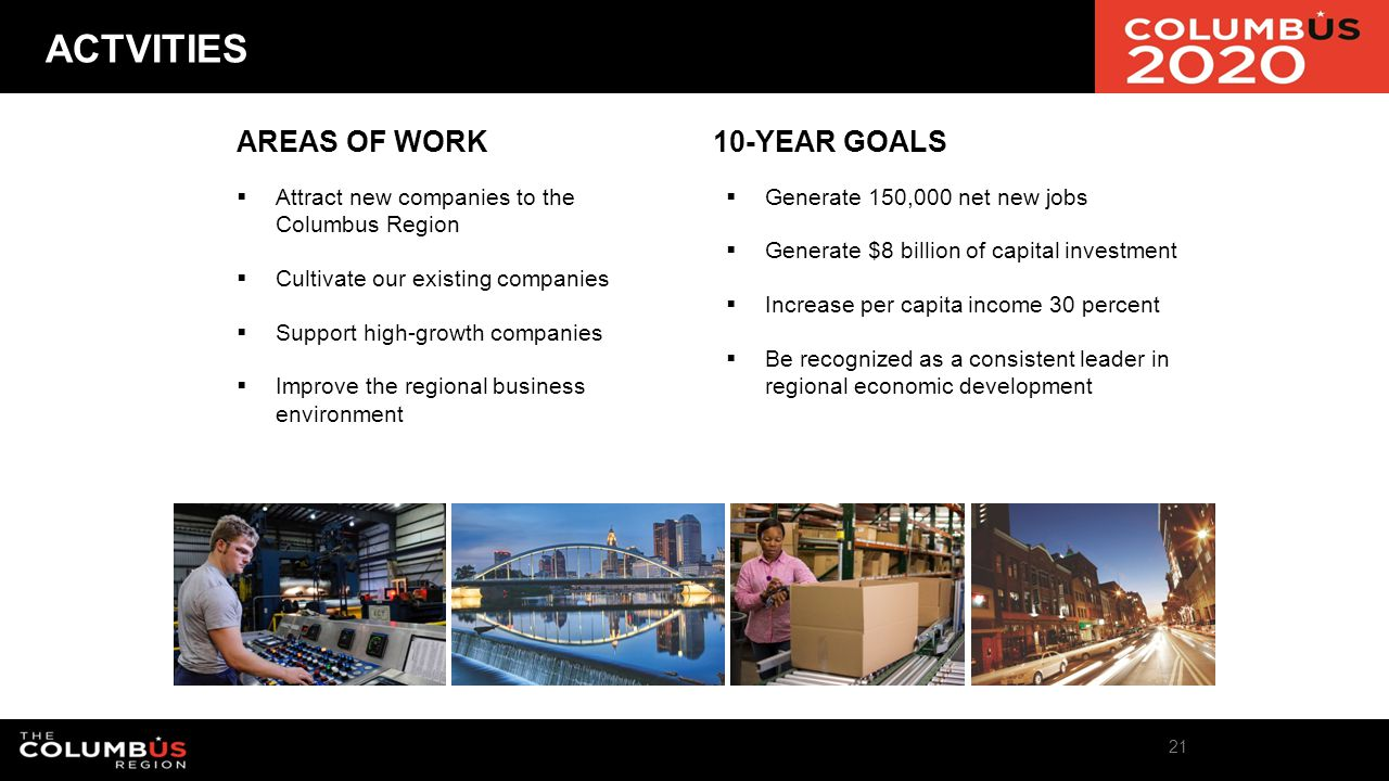 ACTVITIES AREAS OF WORK  Attract new companies to the Columbus Region  Cultivate our existing companies  Support high-growth companies  Improve the regional business environment 10-YEAR GOALS  Generate 150,000 net new jobs  Generate $8 billion of capital investment  Increase per capita income 30 percent  Be recognized as a consistent leader in regional economic development 21