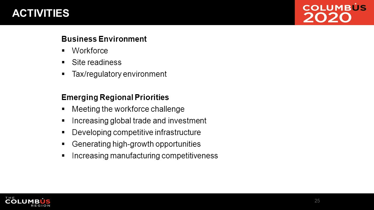 ACTIVITIES 25 Business Environment  Workforce  Site readiness  Tax/regulatory environment Emerging Regional Priorities  Meeting the workforce challenge  Increasing global trade and investment  Developing competitive infrastructure  Generating high-growth opportunities  Increasing manufacturing competitiveness