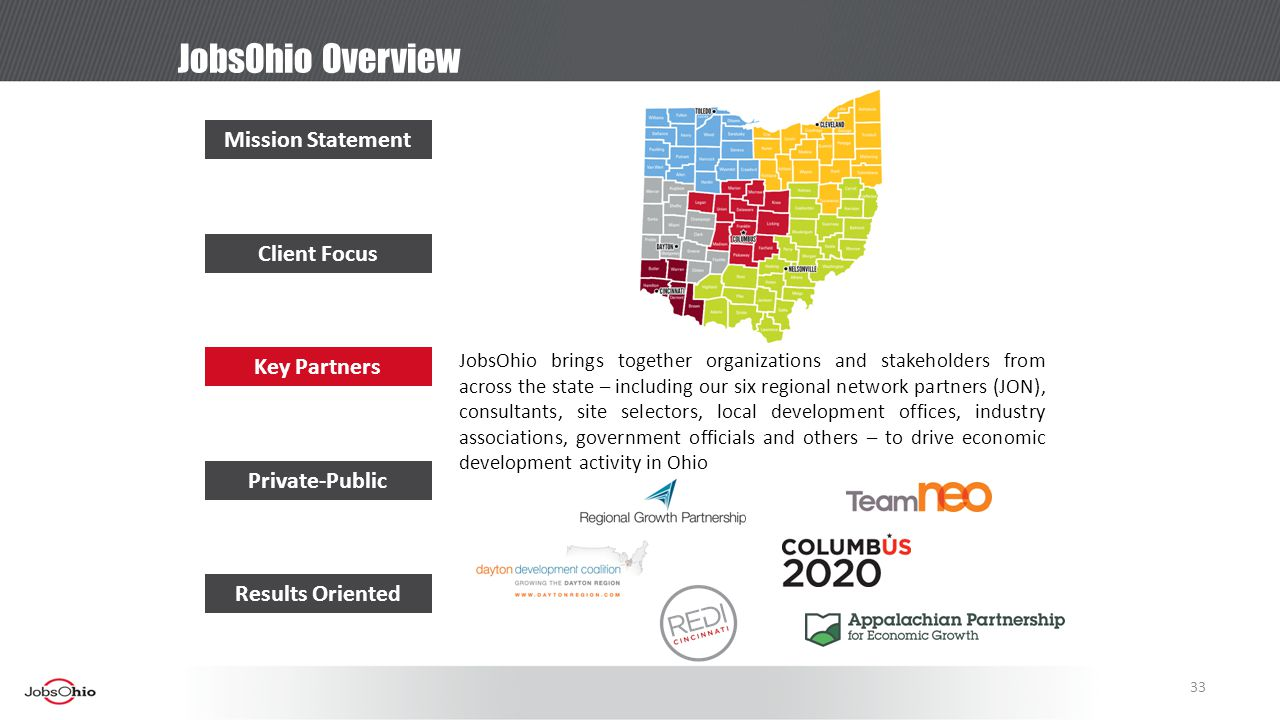JobsOhio Overview Mission Statement Client Focus Key Partners Private-Public Results Oriented JobsOhio brings together organizations and stakeholders from across the state – including our six regional network partners (JON), consultants, site selectors, local development offices, industry associations, government officials and others – to drive economic development activity in Ohio 33