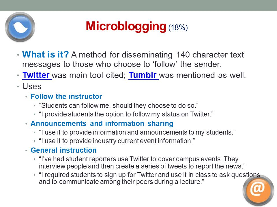 Microblogging (18%) What is it.