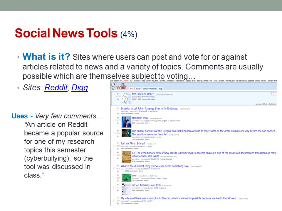 Social News Tools (4%) What is it.