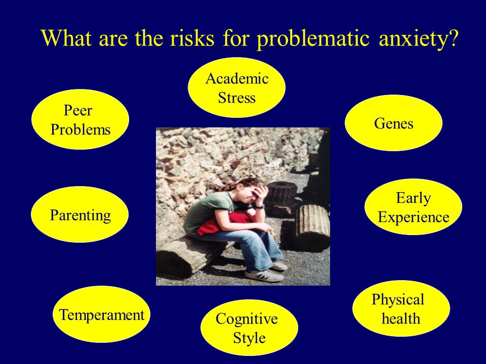 What are the risks for problematic anxiety? Genes Parenting Early Experience Temperament Physical health Peer Problems Cognitive Style Academic Stress