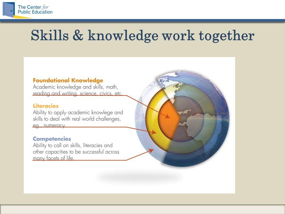 Skills & knowledge work together