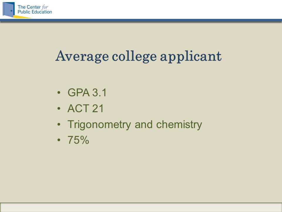 Average college applicant GPA 3.1 ACT 21 Trigonometry and chemistry 75%