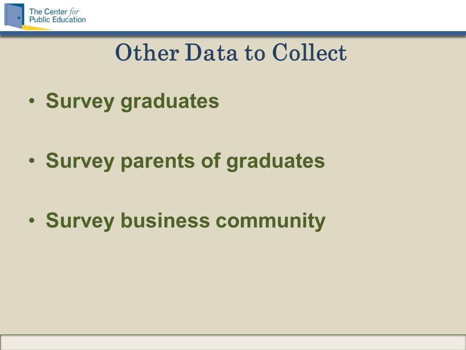 Survey graduates Survey parents of graduates Survey business community Other Data to Collect