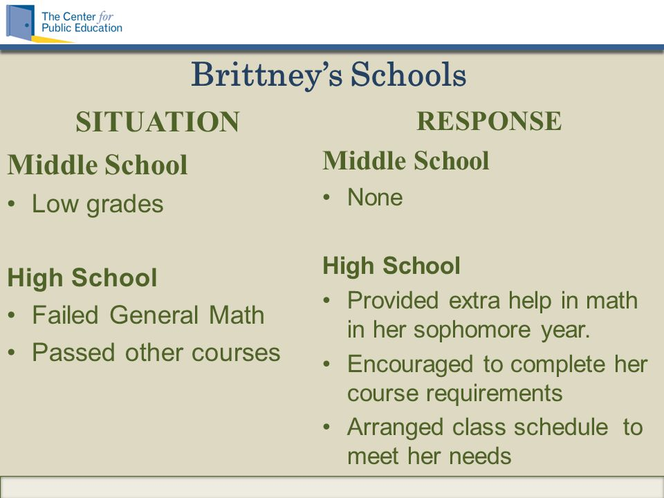 Brittney's Schools SITUATION Middle School Low grades High School Failed General Math Passed other courses RESPONSE Middle School None High School Provided extra help in math in her sophomore year.