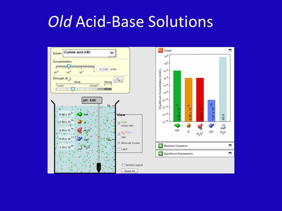 Old Acid-Base Solutions
