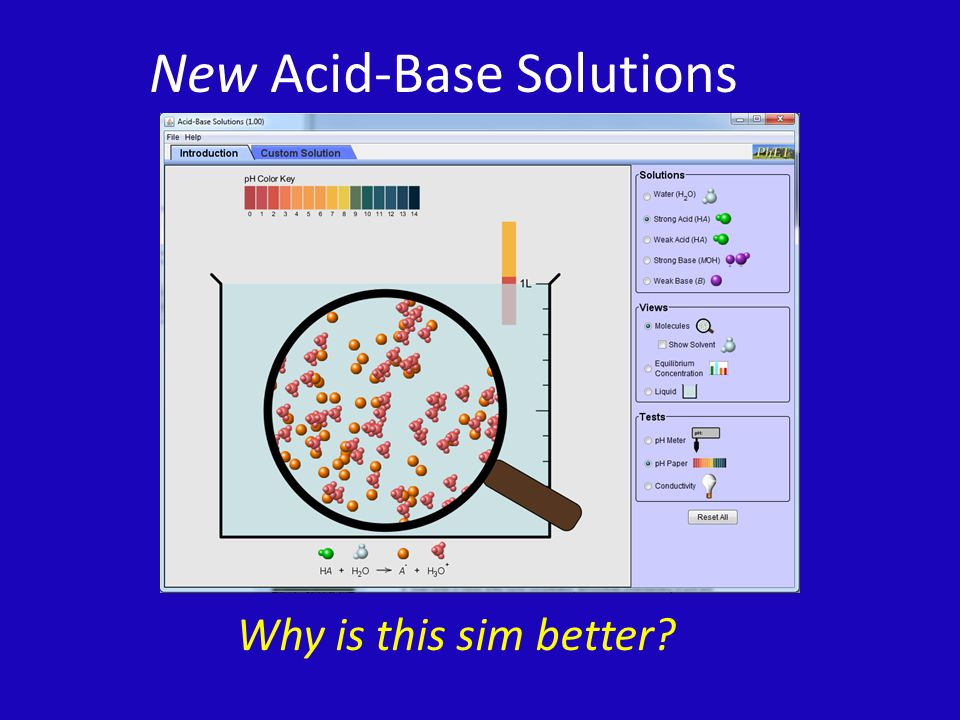 New Acid-Base Solutions Why is this sim better