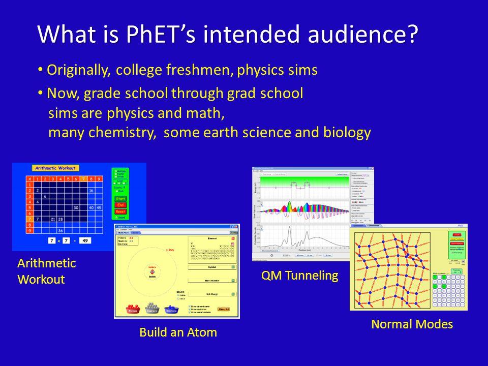 Initial design Interviews Redesign Final design Research Classrooms PhET Design Process PhET Design Process 2 – 12 months,  $50K/sim