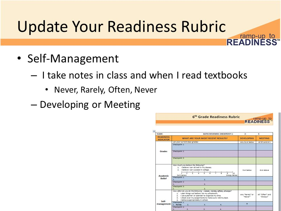 Update Your Readiness Rubric Self-Management – I take notes in class and when I read textbooks Never, Rarely, Often, Never – Developing or Meeting