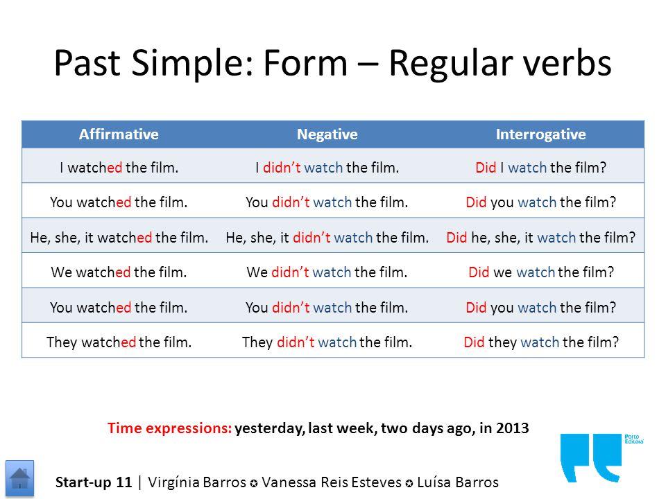 Past Simple: Form – Regular verbs AffirmativeNegativeInterrogative I watched the film.I didn't watch the film.Did I watch the film.