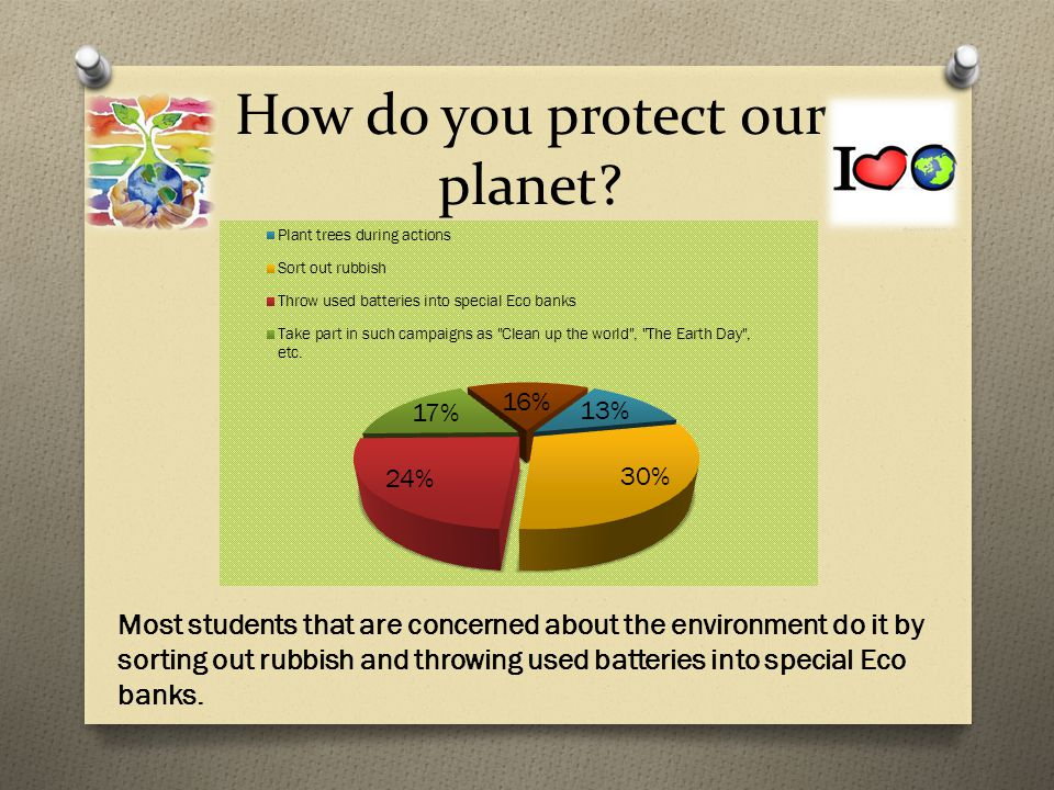 How do you protect our planet.