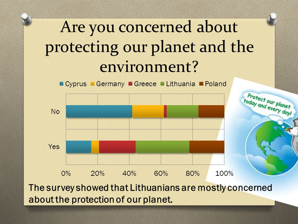 Are you concerned about protecting our planet and the environment.