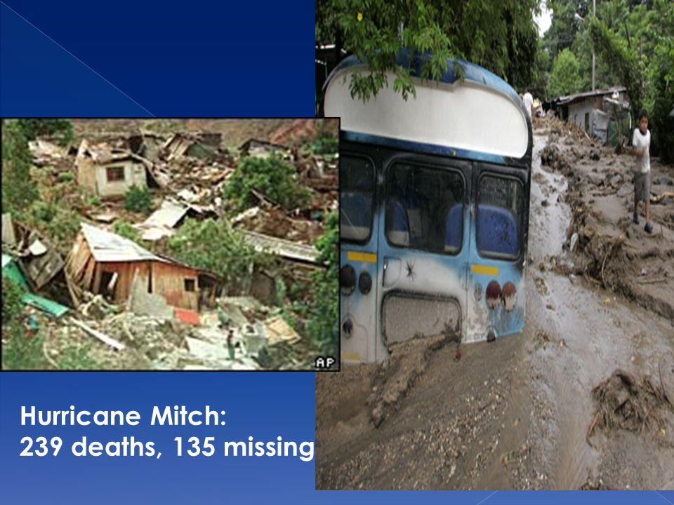 Hurricane Mitch: 239 deaths, 135 missing