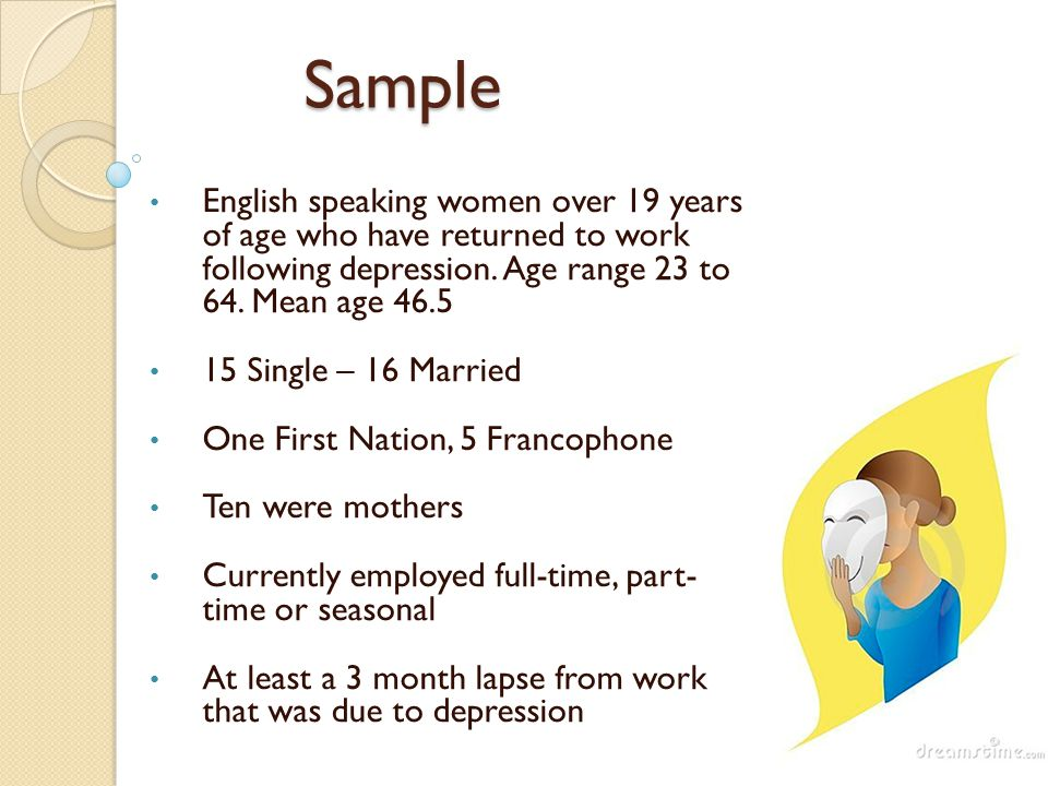 Sample English speaking women over 19 years of age who have returned to work following depression.