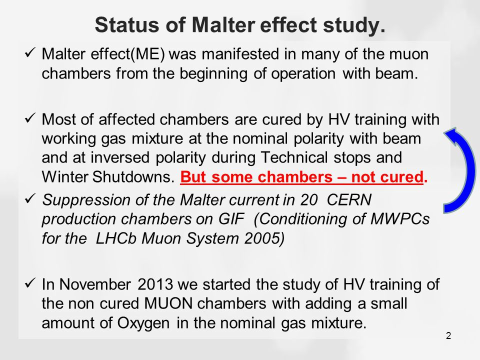 Status of Malter effect study. Malter effect(ME) was manifested in many of the muon chambers from the beginning of operation with beam. Most of affect