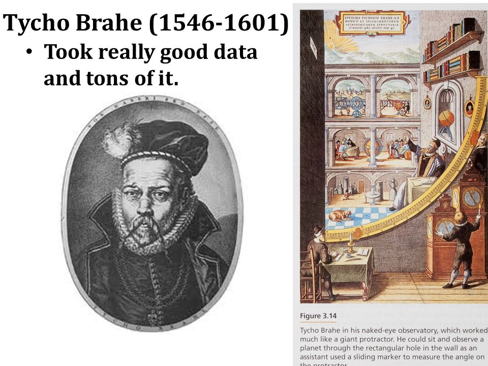 Tycho Brahe (1546-1601) Took really good data and tons of it.