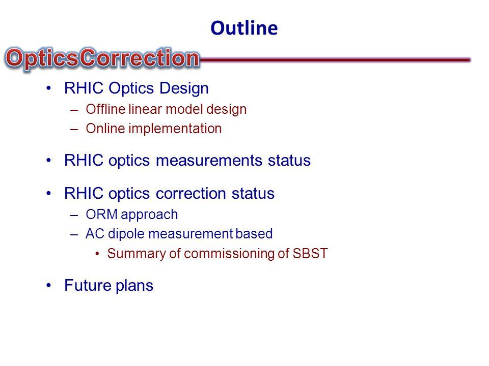 Outline RHIC Optics Design –Offline linear model design –Online implementation RHIC optics measurements status RHIC optics correction status –ORM approach –AC dipole measurement based Summary of commissioning of SBST Future plans