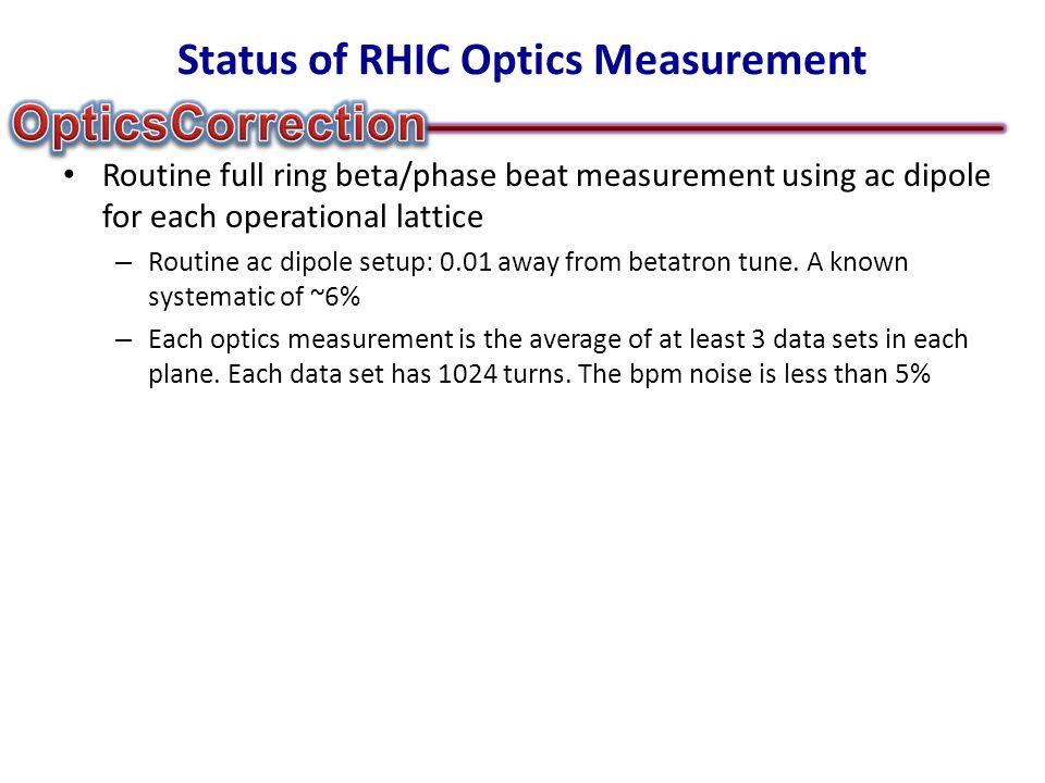 Status of RHIC Optics Measurement Routine full ring beta/phase beat measurement using ac dipole for each operational lattice – Routine ac dipole setup: 0.01 away from betatron tune.