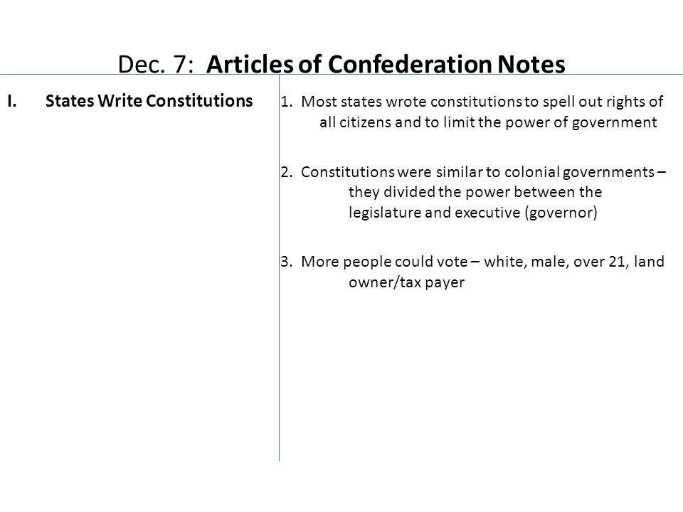 Dec. 7: Articles of Confederation Notes I.States Write Constitutions 1. Most states wrote constitutions to spell out rights of all citizens and to lim