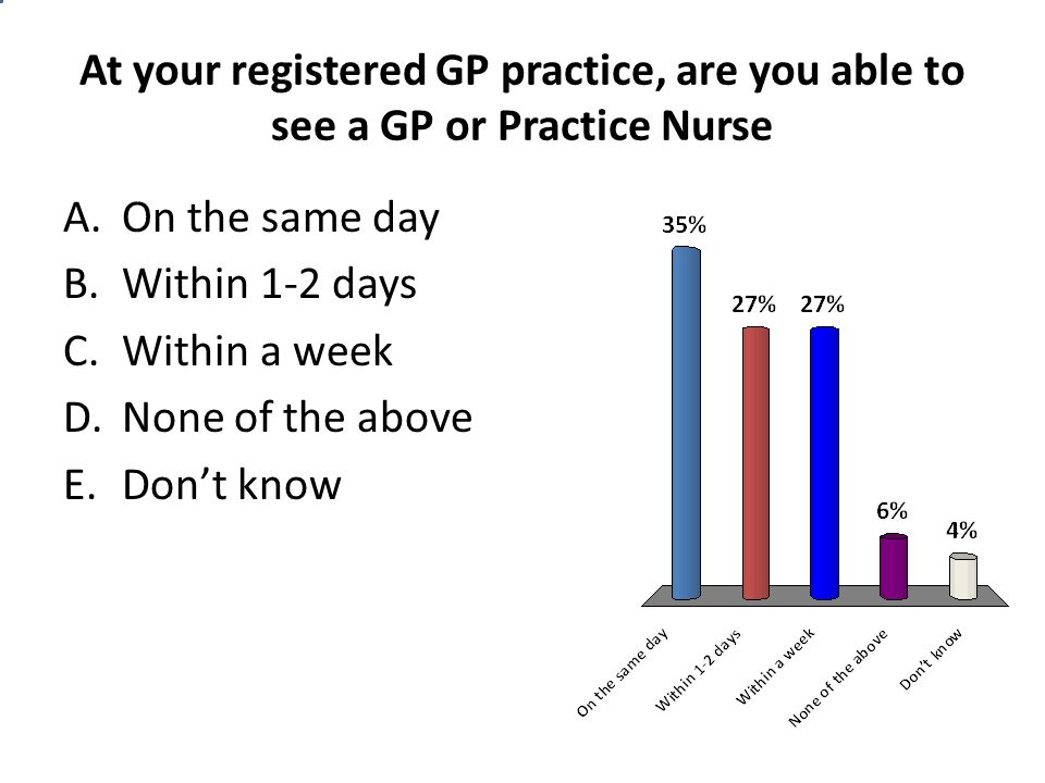 At your registered GP practice, are you able to see a GP or Practice Nurse A.On the same day B.Within 1-2 days C.Within a week D.None of the above E.D