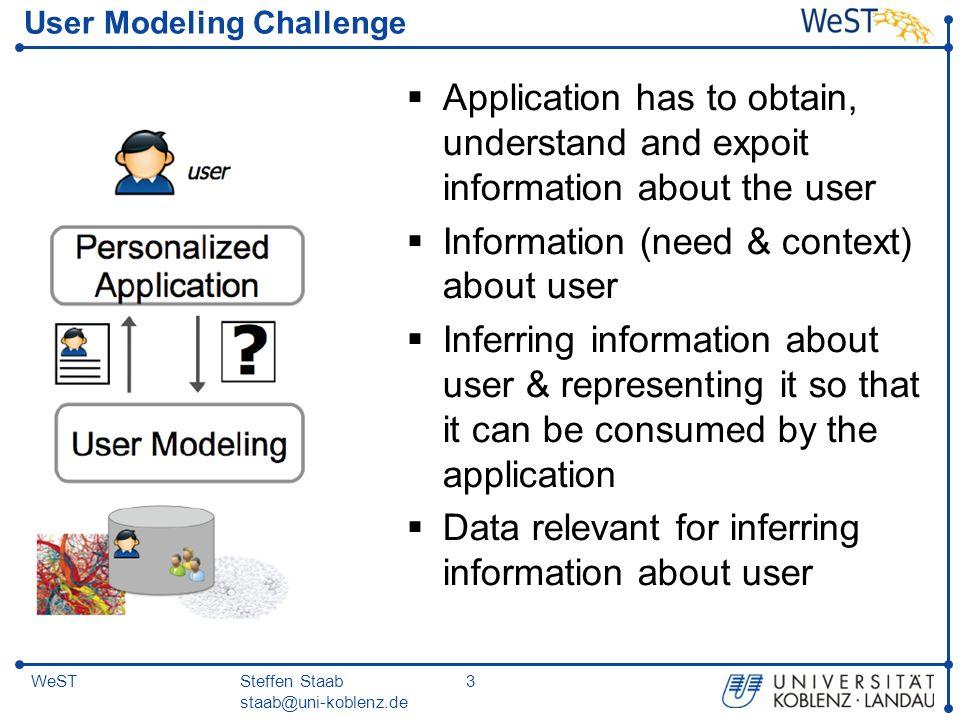 Steffen Staab staab@uni-koblenz.de 34WeST User Modeling Building Blocks