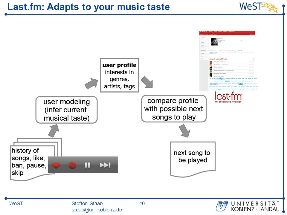 Steffen Staab staab@uni-koblenz.de 40WeST Last.fm: Adapts to your music taste