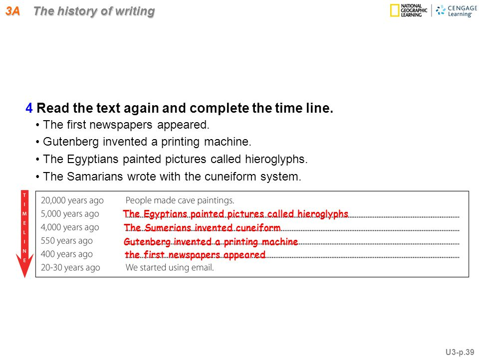 3A The history of writing 4 Read the text again and complete the time line.