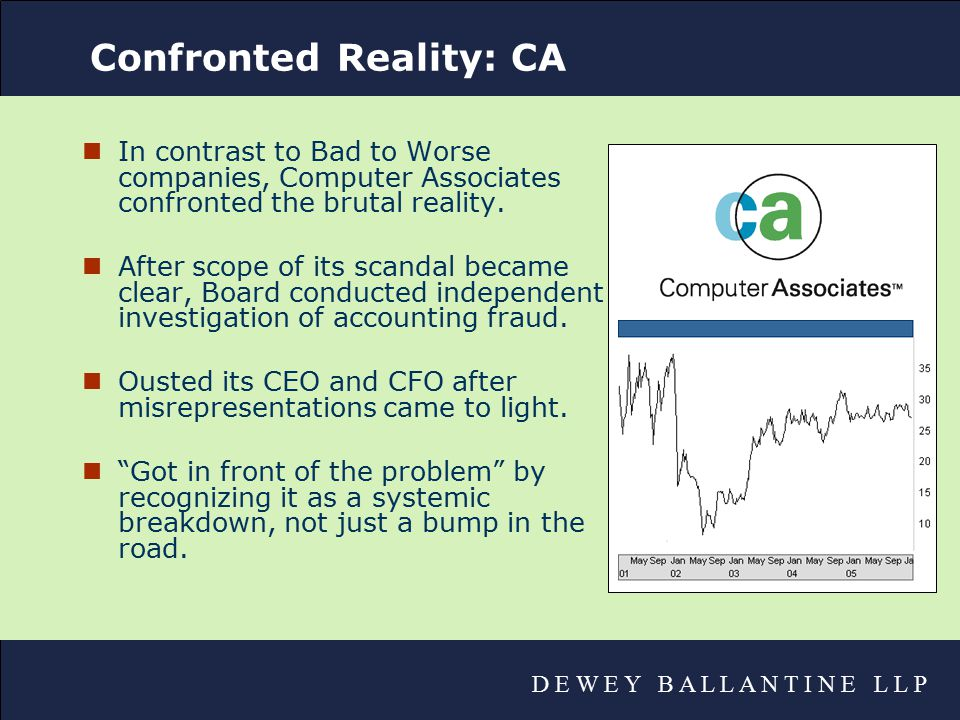 D E W E Y B A L L A N T I N E L L P Confronted Reality: CA nIn contrast to Bad to Worse companies, Computer Associates confronted the brutal reality.