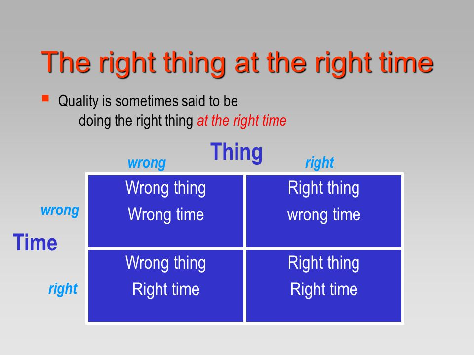The right thing at the right time  Quality is sometimes said to be doing the right thing at the right time Wrong thing Wrong time Right thing wrong t