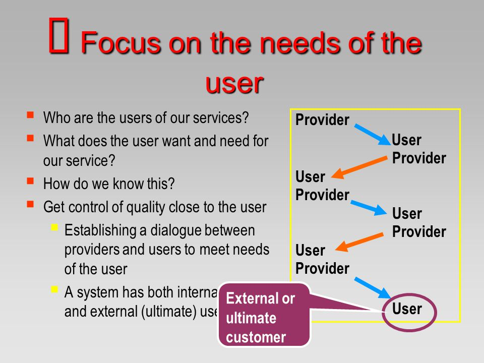  Who are the users of our services?  What does the user want and need for our service?  How do we know this?  Get control of quality close to the