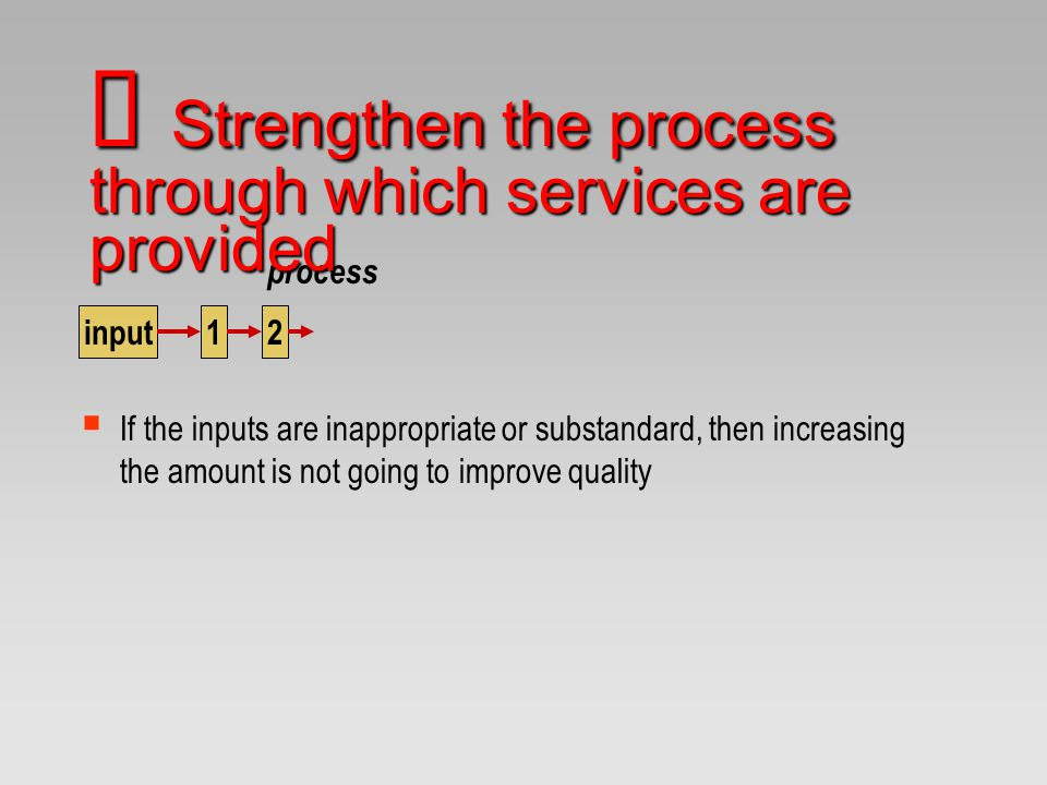 input12 process Ù Strengthen the process through which services are provided  If the inputs are inappropriate or substandard, then increasing the amo