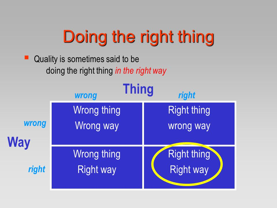 Doing the right thing  Quality is sometimes said to be doing the right thing in the right way Wrong thing Wrong way Right thing wrong way Wrong thing