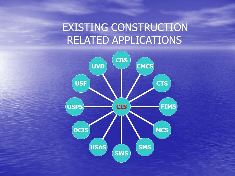 CIS CBSCMCSCTSFIMSMCSSMSSWSUSASDCISUSPSUSFUVD EXISTING CONSTRUCTION RELATED APPLICATIONS