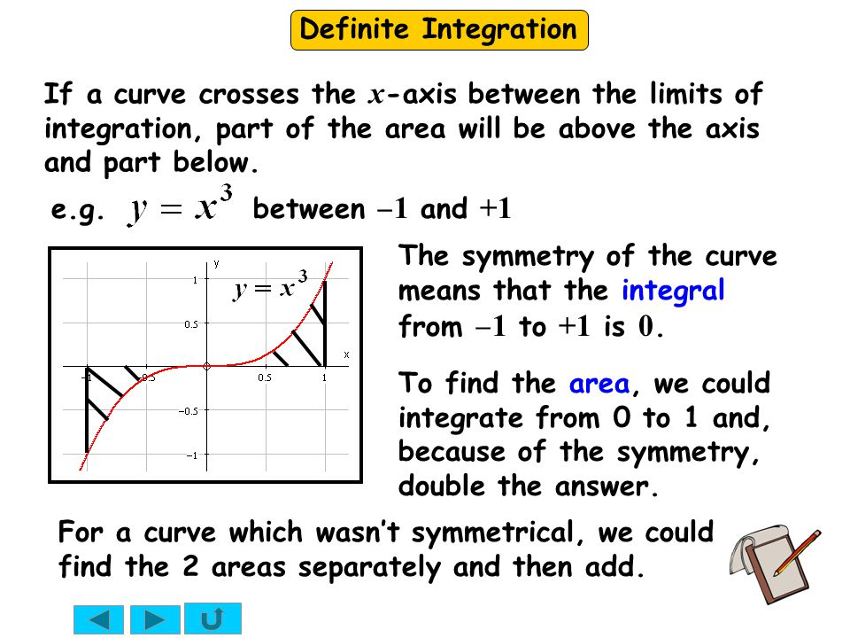 Definite Integration The symmetry of the curve means that the integral from  1 to +1 is 0. If a curve crosses the x -axis between the limits of integ