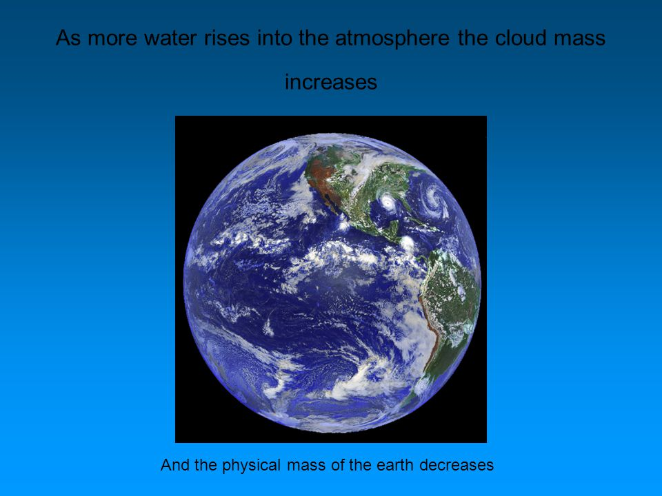 As more water rises into the atmosphere the cloud mass increases And the physical mass of the earth decreases