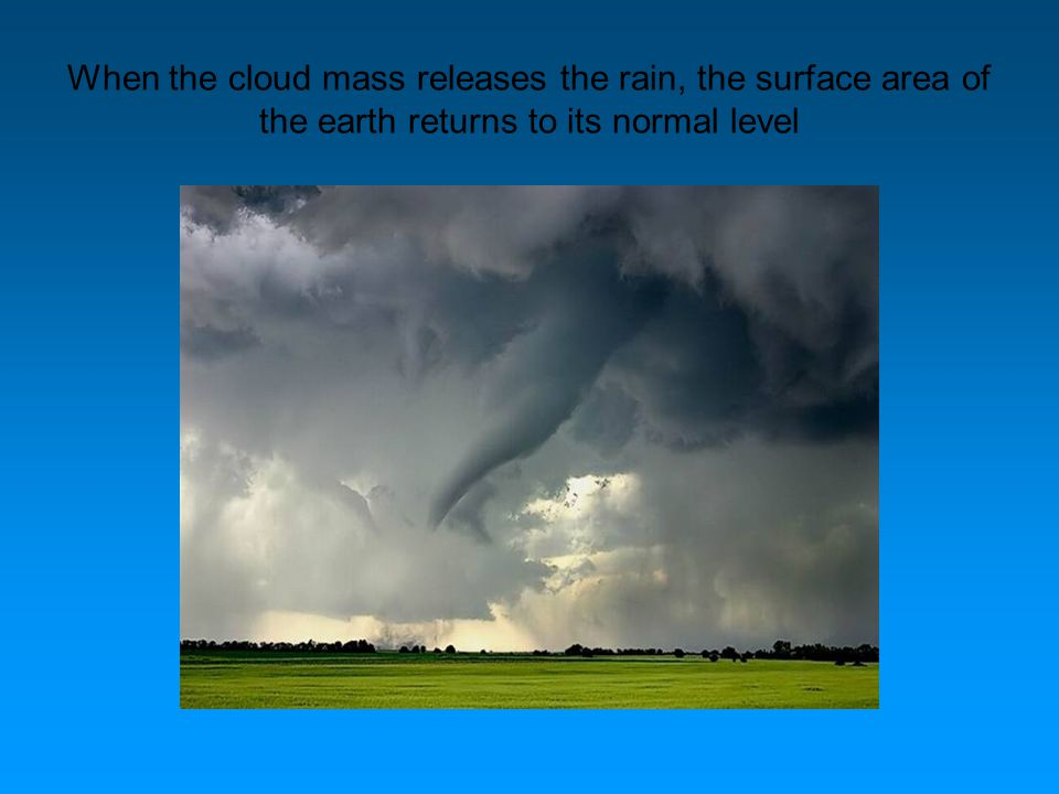 When the cloud mass releases the rain, the surface area of the earth returns to its normal level