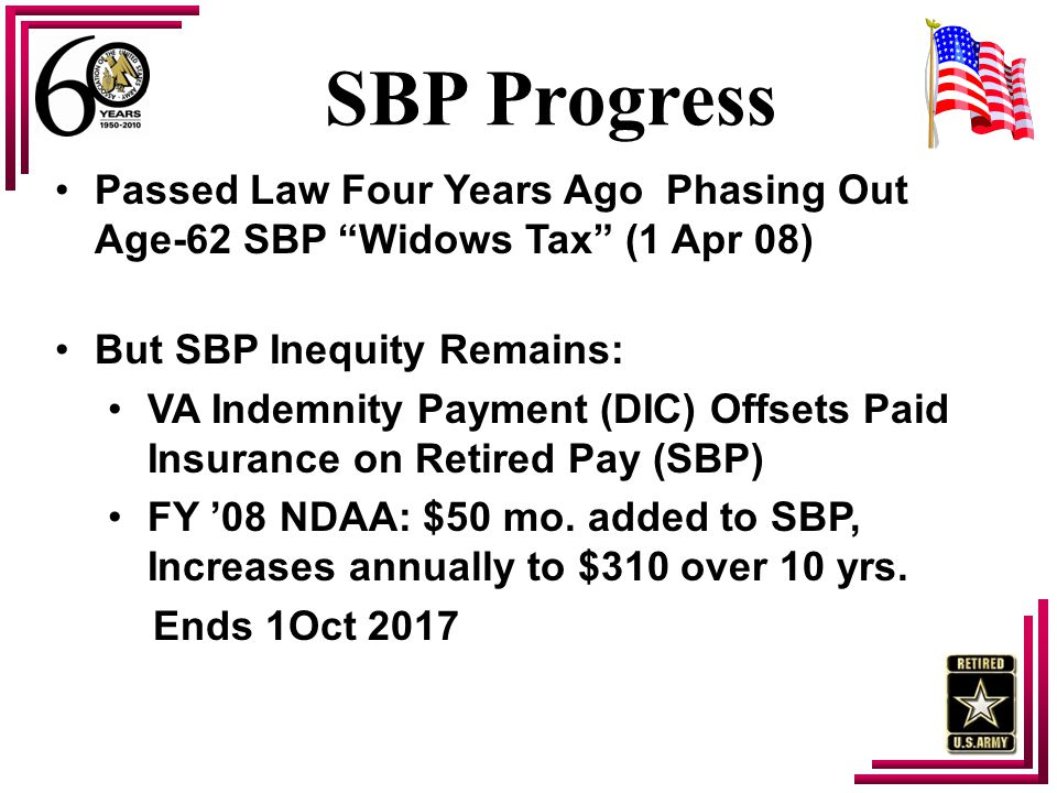 "SBP Progress Passed Law Four Years Ago Phasing Out Age-62 SBP ""Widows Tax"" (1 Apr 08) But SBP Inequity Remains: VA Indemnity Payment (DIC) Offsets Pai"