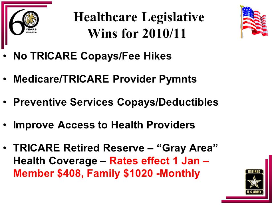 Healthcare Legislative Wins for 2010/11 No TRICARE Copays/Fee Hikes Medicare/TRICARE Provider Pymnts Preventive Services Copays/Deductibles Improve Ac