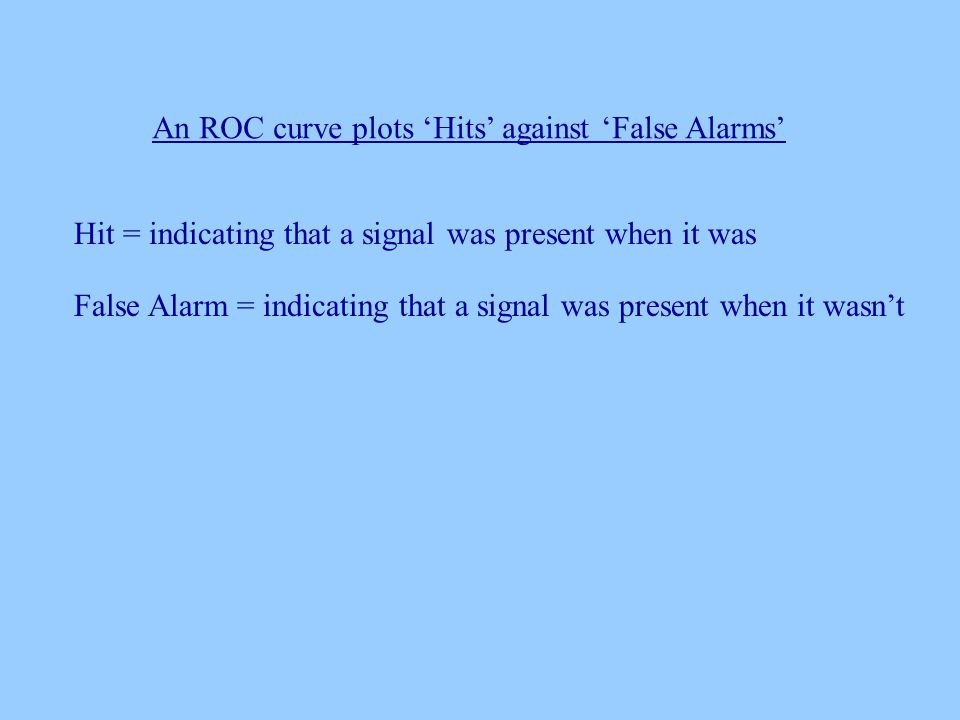An ROC curve plots 'Hits' against 'False Alarms' Hit = indicating that a signal was present when it was False Alarm = indicating that a signal was present when it wasn't
