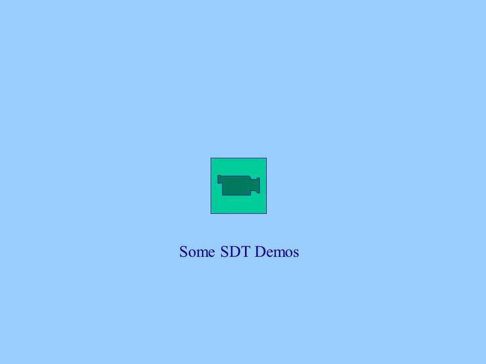 Some SDT Demos