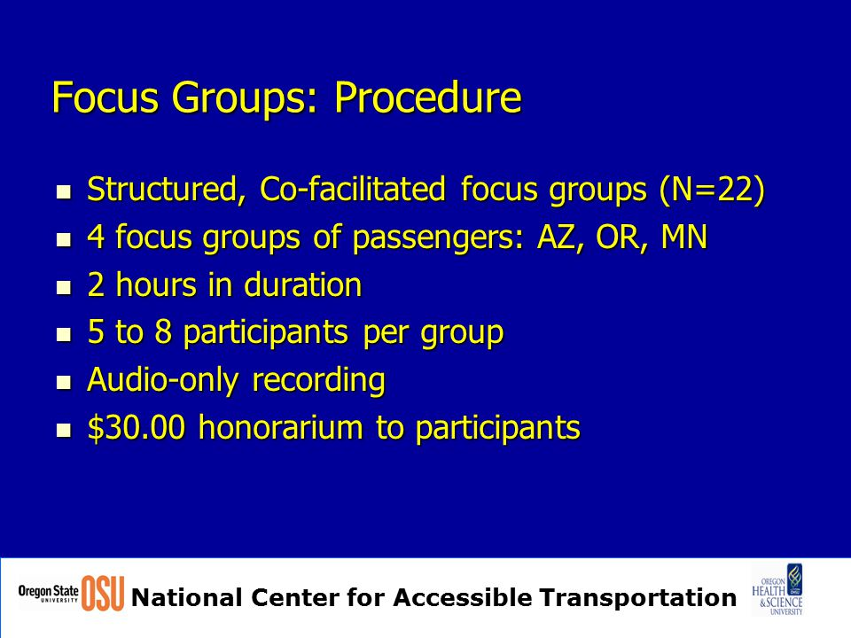 National Center for Accessible Transportation Focus Groups: Procedure Structured, Co-facilitated focus groups (N=22) Structured, Co-facilitated focus groups (N=22) 4 focus groups of passengers: AZ, OR, MN 4 focus groups of passengers: AZ, OR, MN 2 hours in duration 2 hours in duration 5 to 8 participants per group 5 to 8 participants per group Audio-only recording Audio-only recording $30.00 honorarium to participants $30.00 honorarium to participants